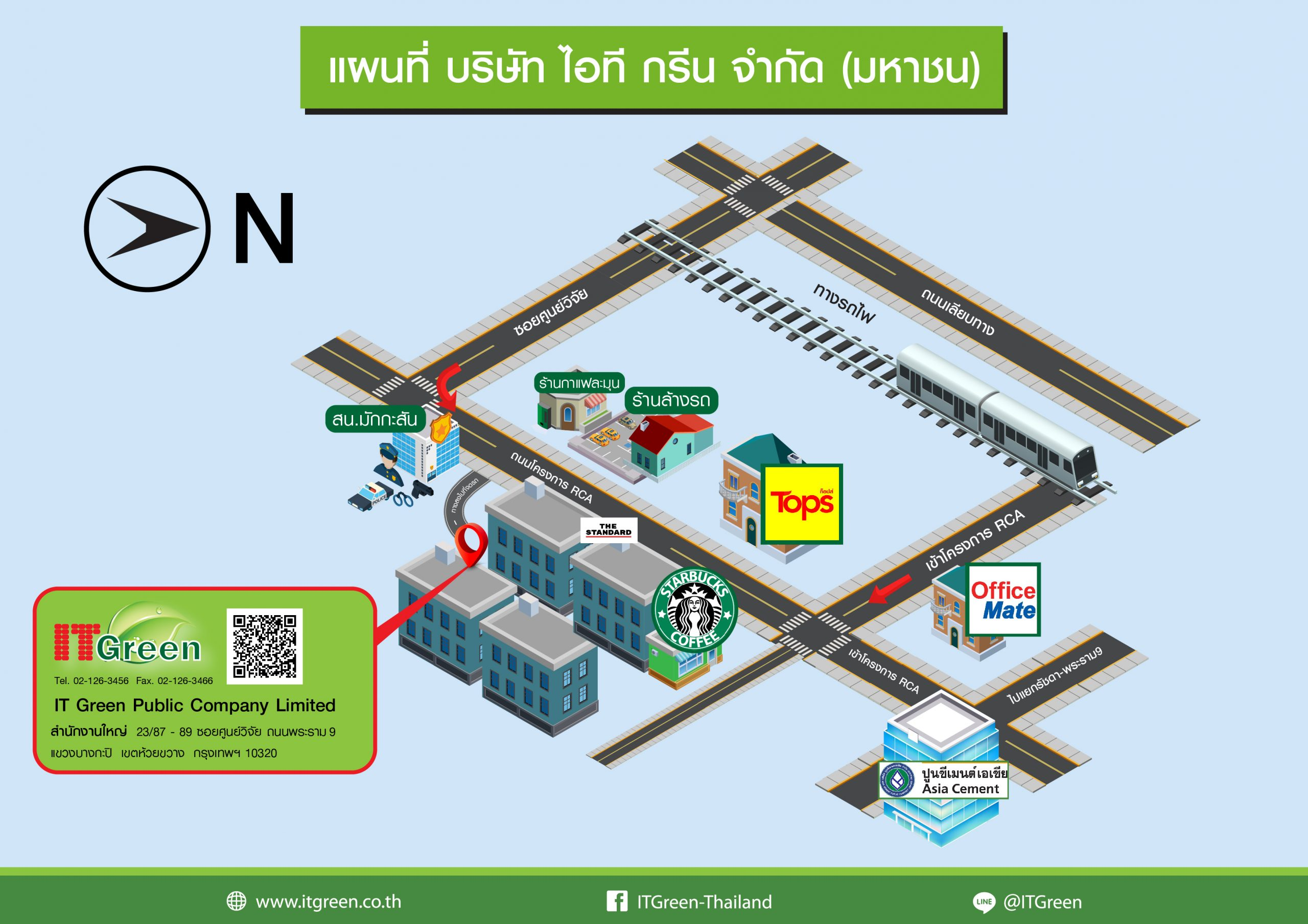 ITGreen map